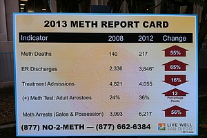 Tease photo for San Diego Meth-Related Deaths Up 55 Percent Since 2008