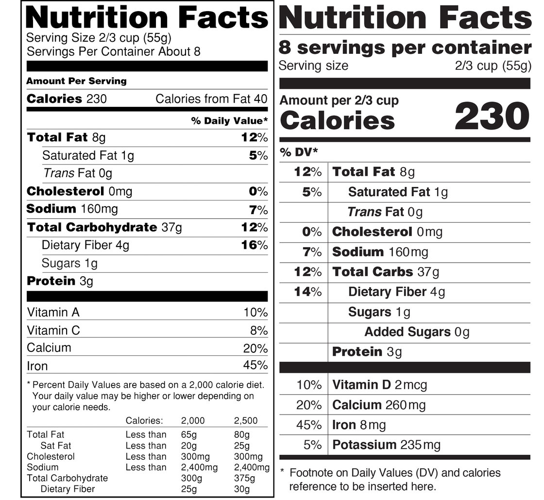 first look: the fda's nutrition label gets a makeover | kpbs