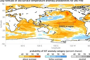 Forecasters Say Chances Are El Niño Won't End California'...