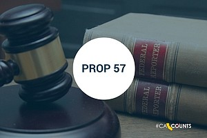 Election 2016 FAQ: Proposition 57, Parole, Sentencing And Court Procedures