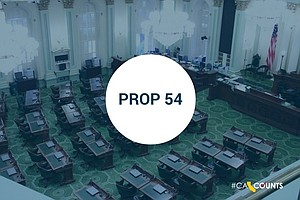 Tease photo for Election 2016 FAQ: Proposition 54, Public Display Of Legislative Bills