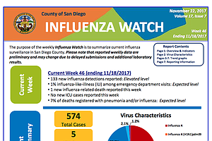 San Diego County Reports Fourth Flu-Related Death
