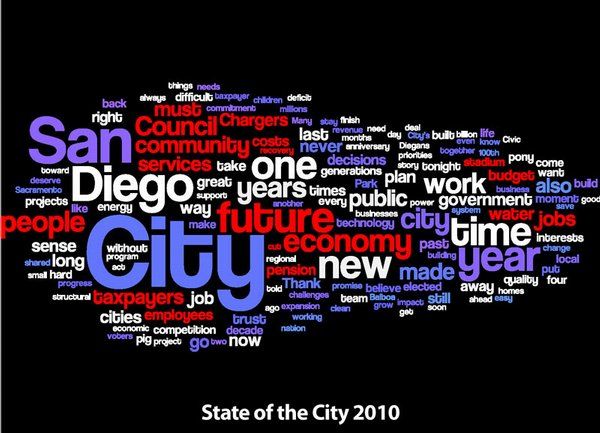 "This ""word cloud"" was created using the text of Mayor Jerry Sanders' 2010 State of the City Address. The larger words show which topics the mayor spoke of more frequently in the speech."