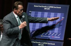 California governor Arnold Schwarzenegger points to a chart as he talks about...