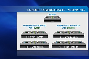 Are You For Or Against The Proposed Plan To Expand Interstate 5?