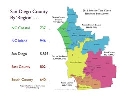 Homelessness in San Diego County by region. From the Regional Task Force on the Homeless.