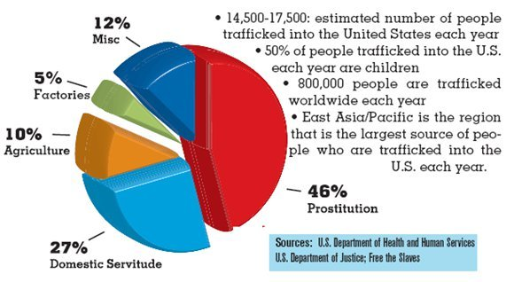a comparison of legal prostitution and illegal prostitution Prostitution is one of those legal issues that creates an intense debate and will likely remain an issue in america for years to come on the one hand, many feel prostitution is a victimless crime, only made dangerous as a result of its unregulated status and the fact that prostitutes cannot turn to.