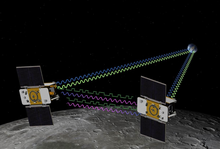 Artist concept of GRAIL  performing its lunar orbit.  Courtesy of NASA/JPL-Ca...