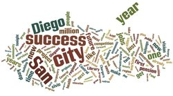 """Mayor Jerry Sanders' 2012 State of the City address shown as a """"Word Cloud,"""" which gives greater prominence to words that appear more frequently in the source text."""