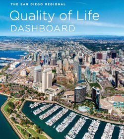 2012 Quality of Life Dashboard