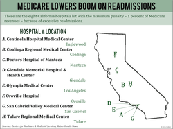 These are the eight California hospitals hit with the maximum penalty because...