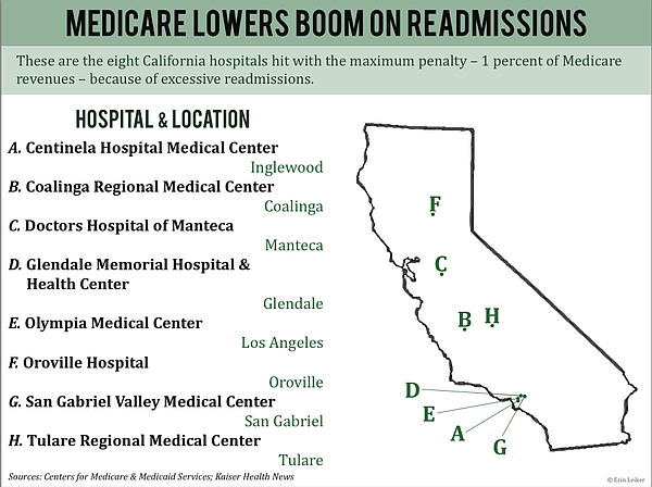 These are the eight California hospitals hit with the max...