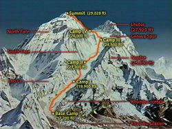 Map of camps along Mount Everest