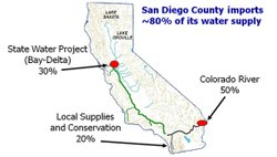 Map of San Diego County's water sources.