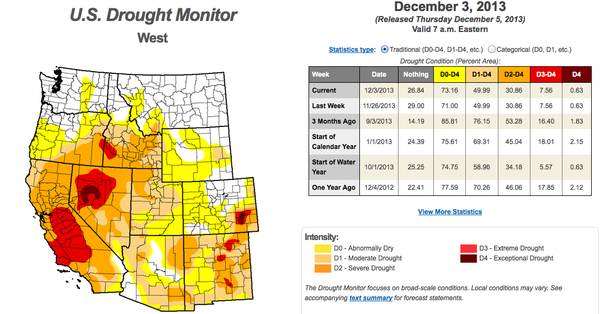 The U.S. Drought Monitor map issued on Dec. 3, 2013 shows much of San Diego u...