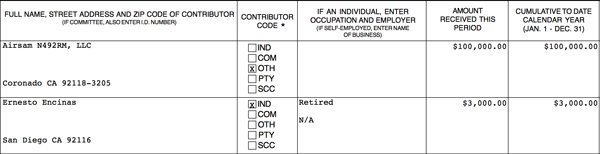 "Section of the online Form 460 for the Bonnie Dumanis PAC, ""San Diegans for B..."