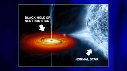 Graphic image of a black hole and a normal star.