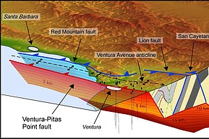 Earthquake Fault In Ventura Poses Tsunami Risk, Experts Say