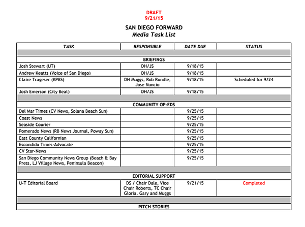 This shows a document that details some of SANDAG's media...