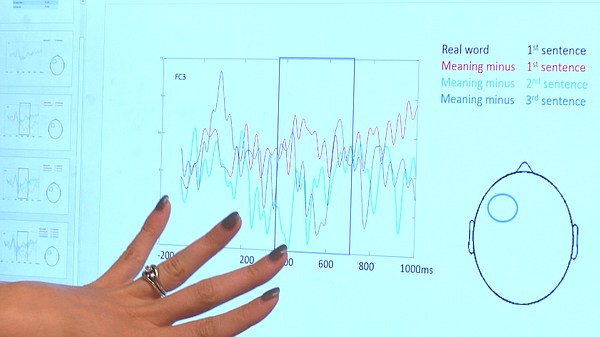 Alyson Abel points to a line graph on her computer that s...