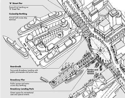 The proposed oval park. Click the photo for high-resolution.