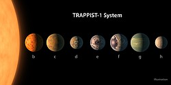 An artist's rendering of the seven recently discovered planets orbiting the s...