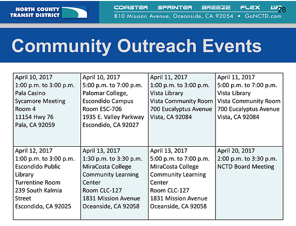 Open House events to gather public input on proposed chan...