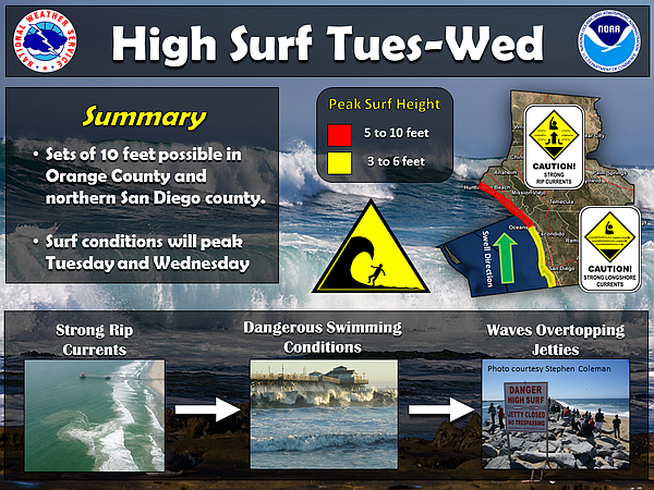 Strong rip currents continue off the San Diego County coa...