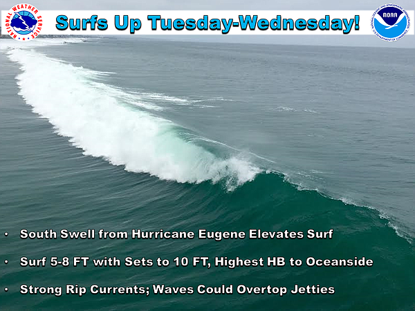 The National Weather Service expects high surf caused by ...