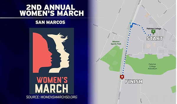 This graphic shows the North County Women's March poster ...