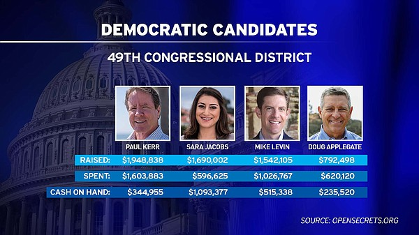 Democratic candidates for the 49th Congressional District...