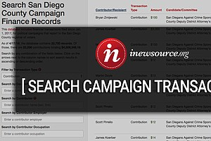 Photo for inewsource Campaign Finance Data For San Diego County Races