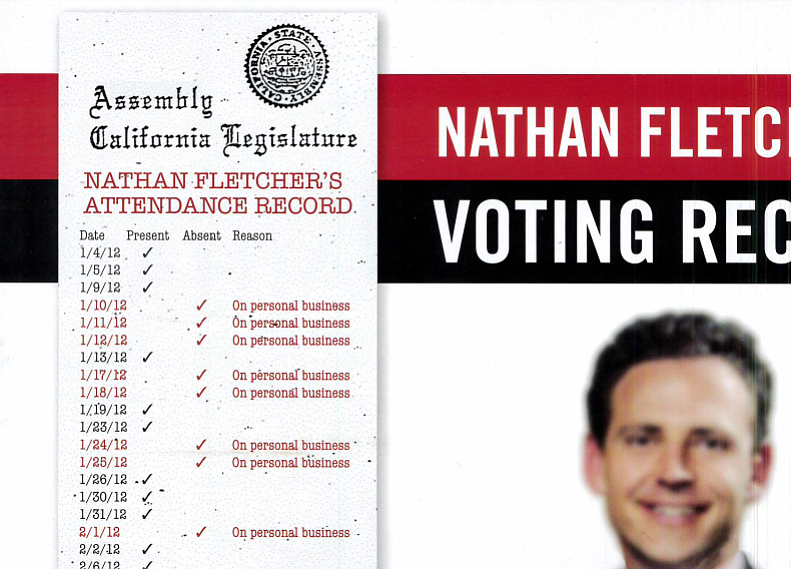 A campaign mailer attacking Nathan Fletcher, candidate for District 4 county ...