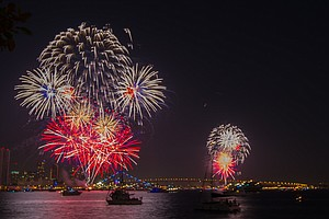 San Diego 4th Of July: What You Should Know