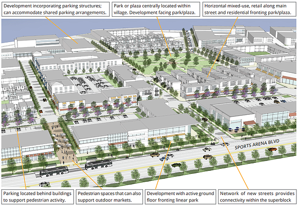 Conceptual renderings included in the Midway/Pacific High...