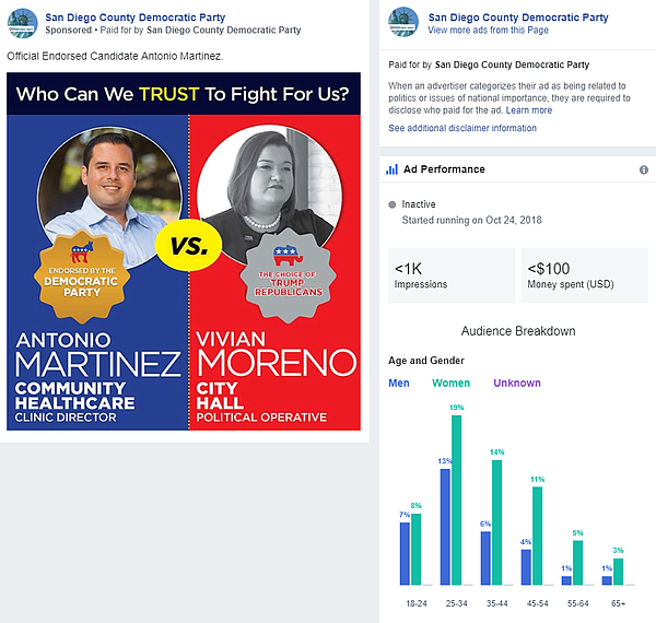 Facebook's ad archive shows the performance of an ad spon...