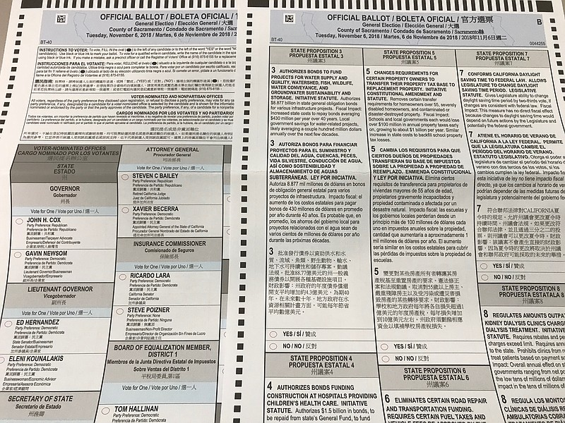The New Normal In California S Direct Democracy Process Ballot