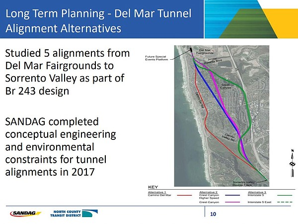 Optional routes for tunnels to carry rail traffic through...