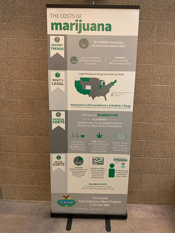 A poster at Fort Carson, Colorado reminds soldiers that e...
