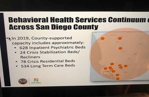 A graph displayed at the San Diego County Board of Superv...