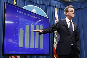 California Budget Plan Aids Teachers, Those In US Illegally