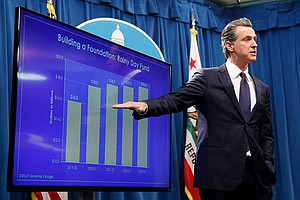 California Governor: Lower Bar For Forced Mental Health Care