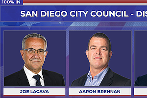Photo for Joe LaCava Headed To San Diego City Council District 1 Runoff; Second Spot St...