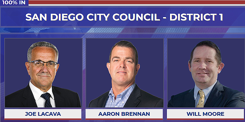 City Council District 1 candidates Joe LaCava, Arron Brennan and Will Moore a...