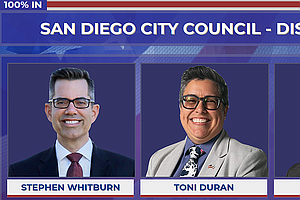 Photo for Whitburn Leads In San Diego's District 3 City Council Race