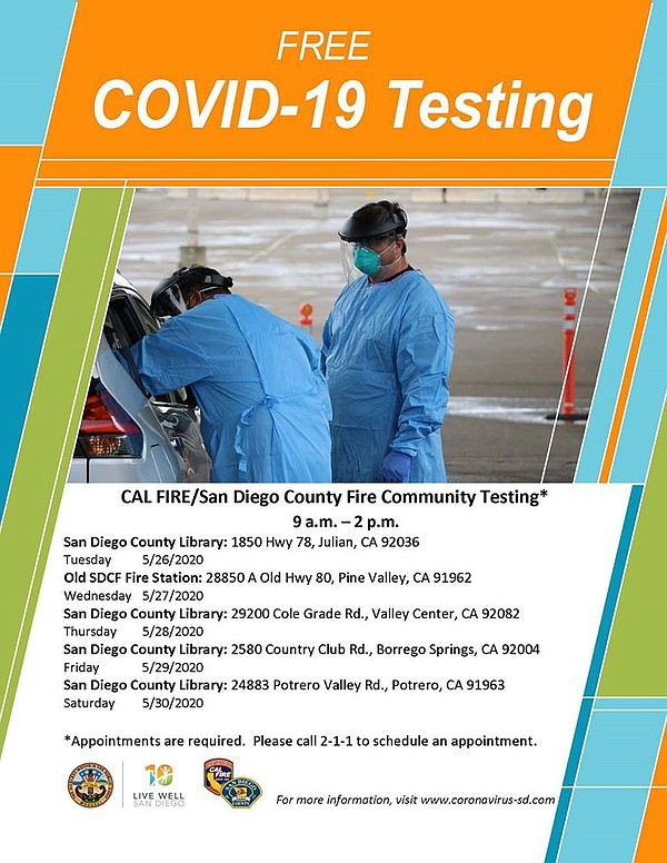 A graphic showing where the free COVID-19 testing sites a...
