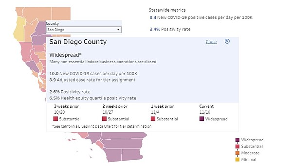 Data released Nov. 10, 2020, showing San Diego County now...