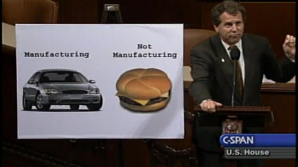A floor chart explaining what qualifies as manufacturing.